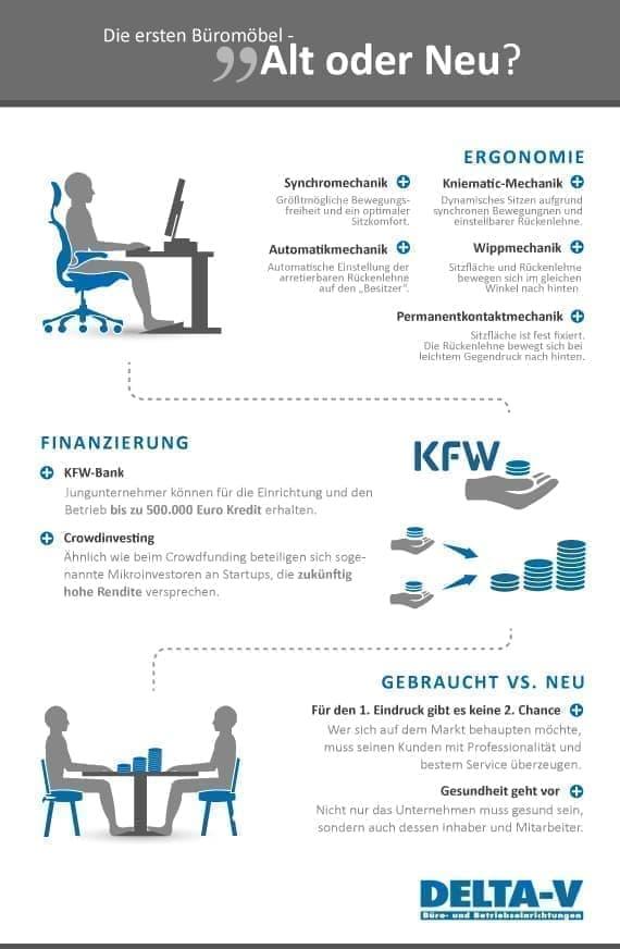 Büromöbel für Existenzgründer - ein Ratgeber zur ersten ...
